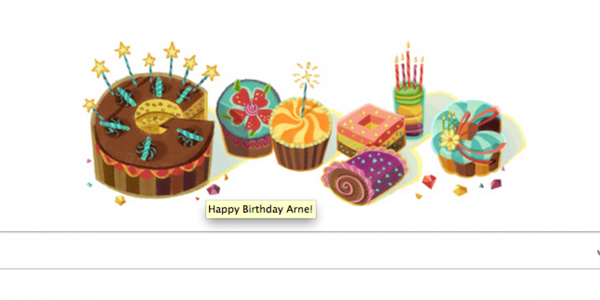 Google even congratulates me